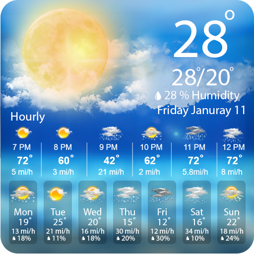 The weather Forecast APK