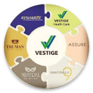 Vestige - Join and Earn APK